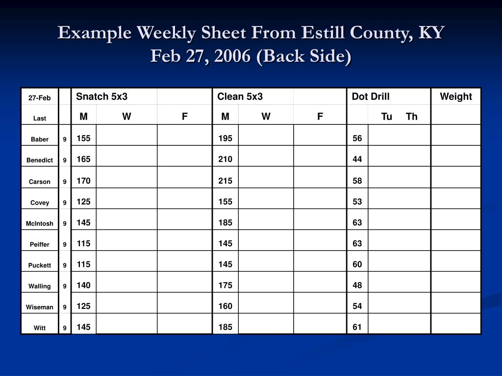 Example Weekly Sheet From Estill County, KY