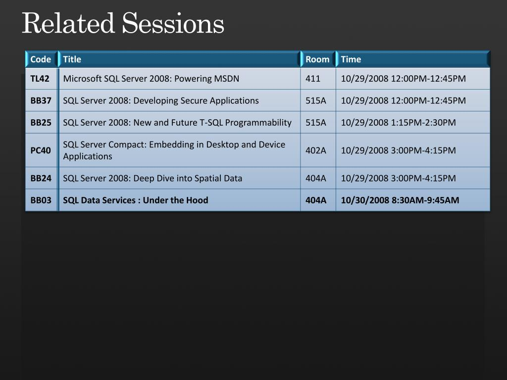 Related Sessions