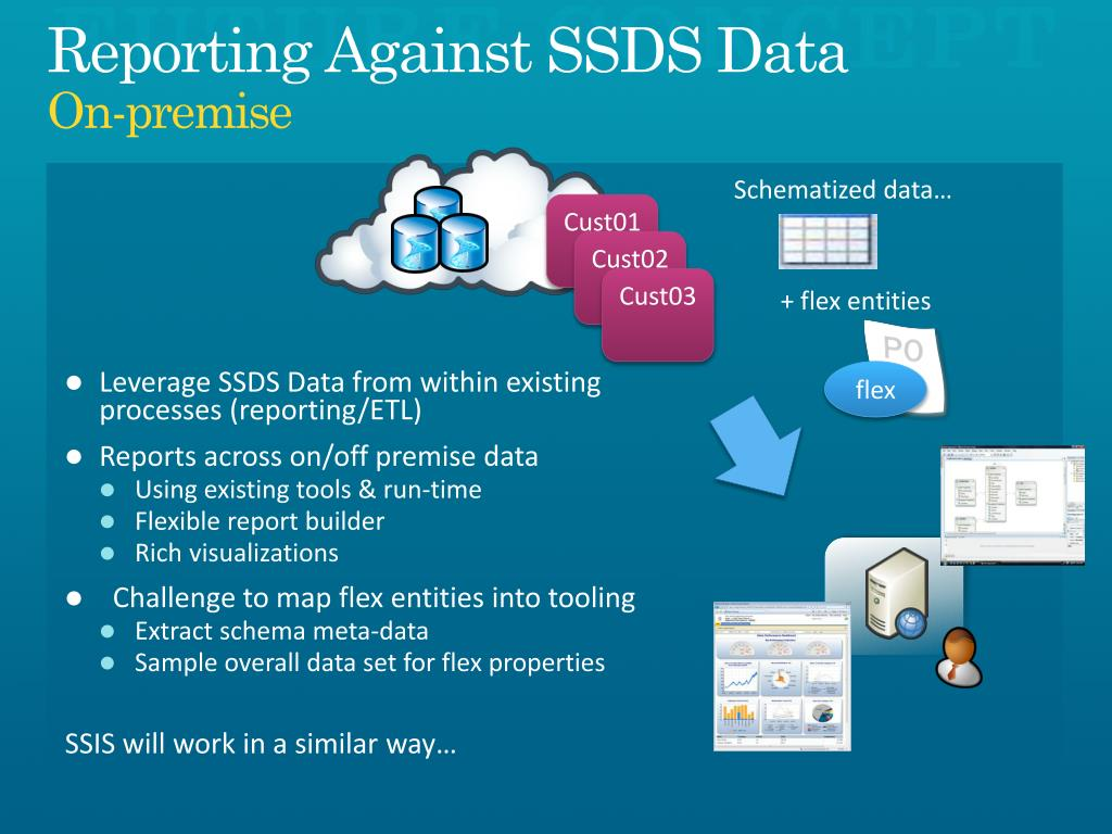 Reporting Against SSDS Data