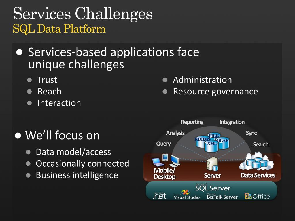 Services Challenges