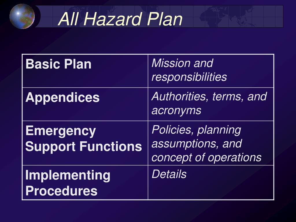 All Hazard Plan