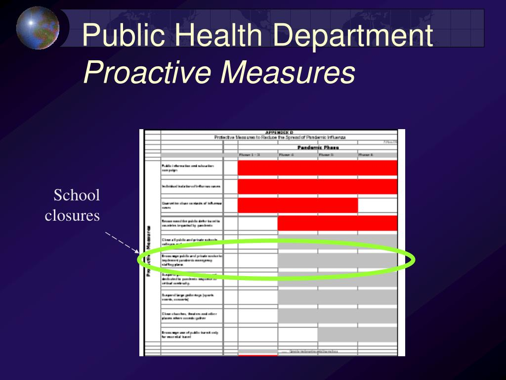 Public Health Department