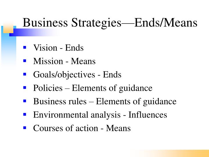 Business Strategies—Ends/Means