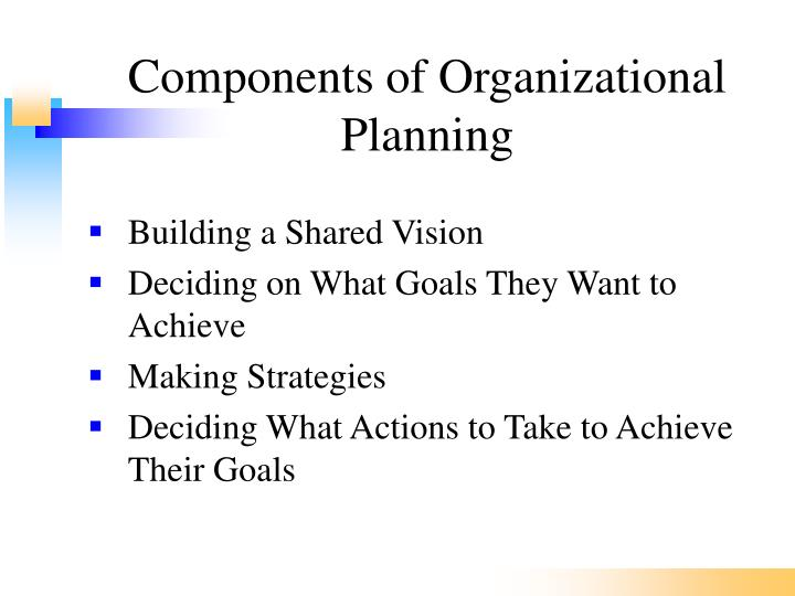 Components of Organizational Planning