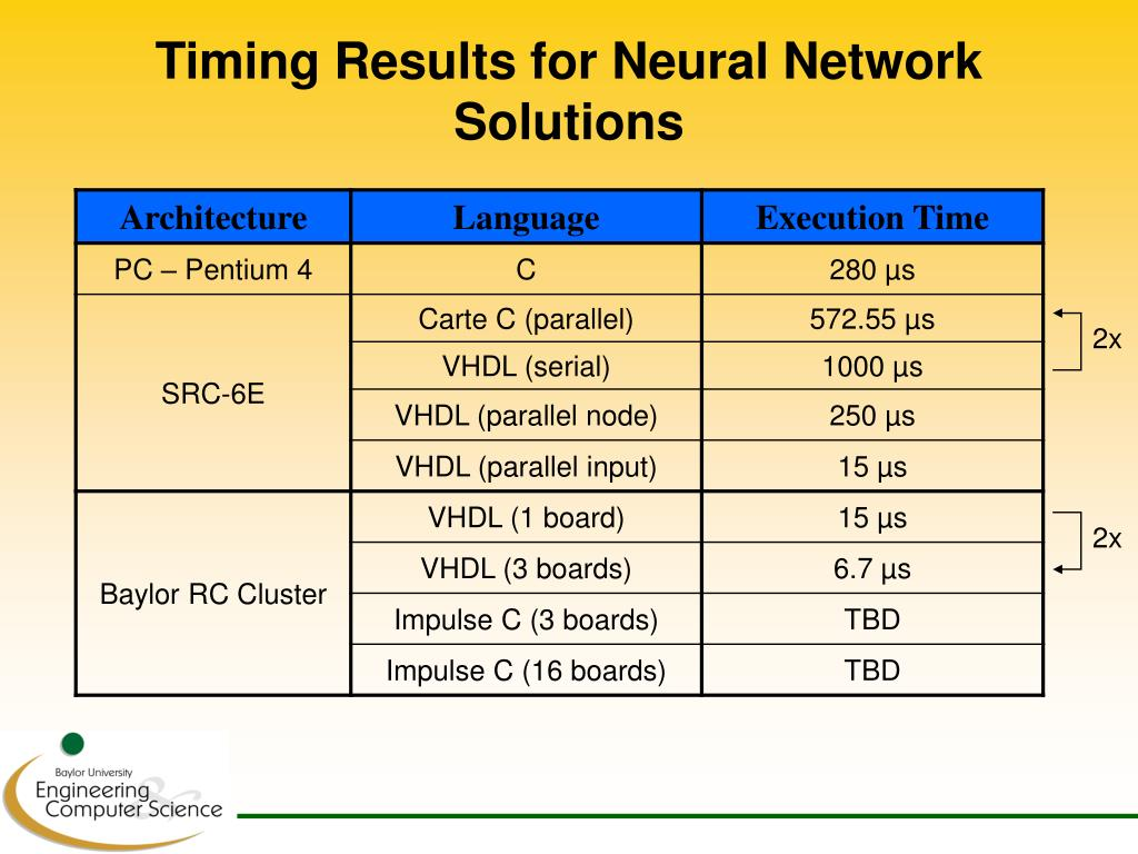 Timing Results for Neural Network Solutions