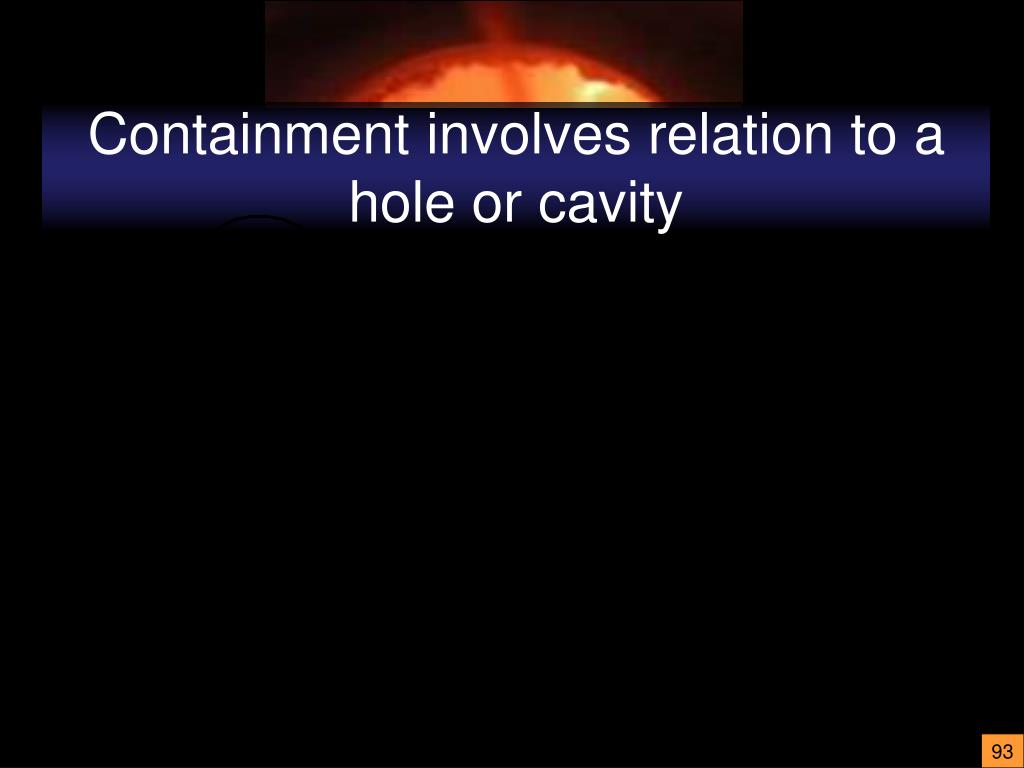 Containment involves relation to a hole or cavity