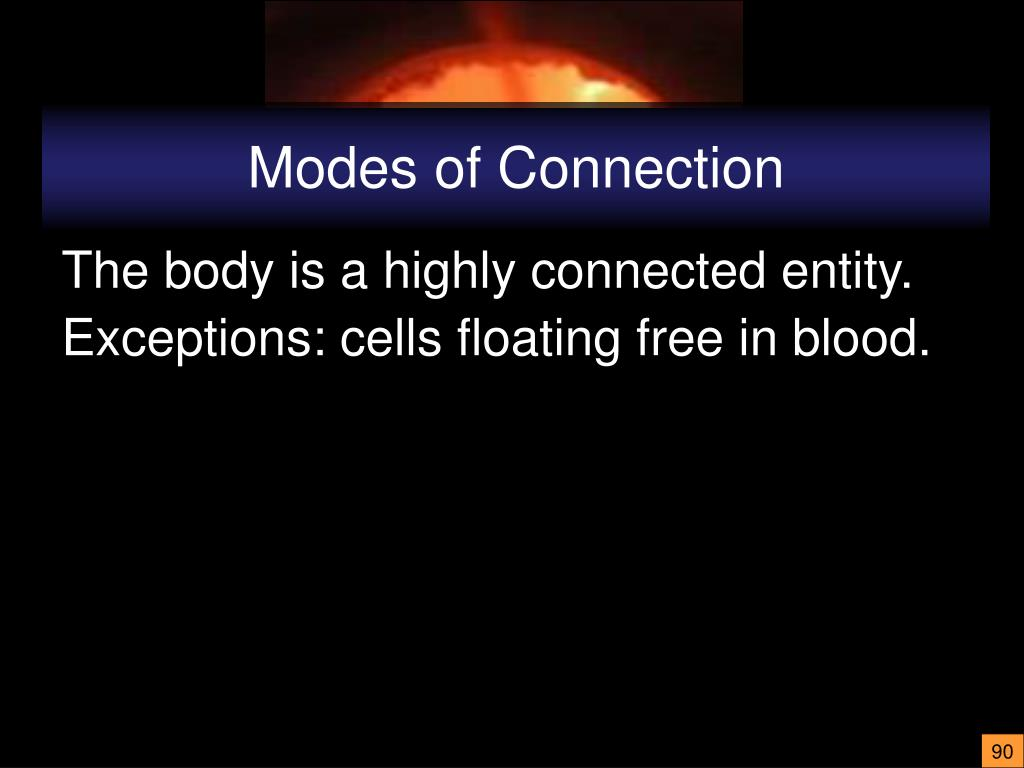 Modes of Connection