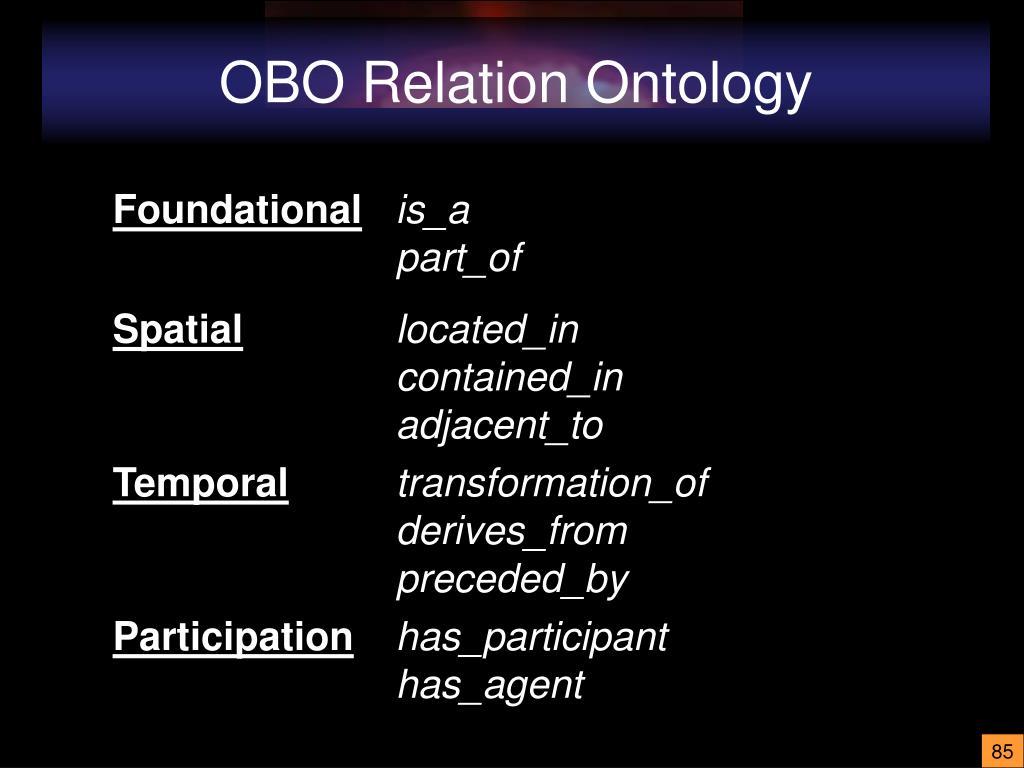 OBO Relation Ontology