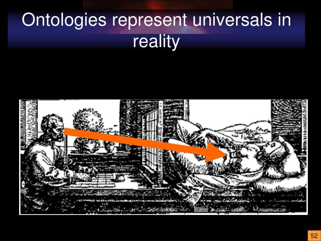 Ontologies represent universals in reality