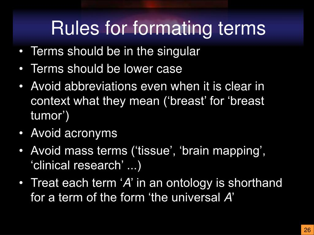 Rules for formating terms