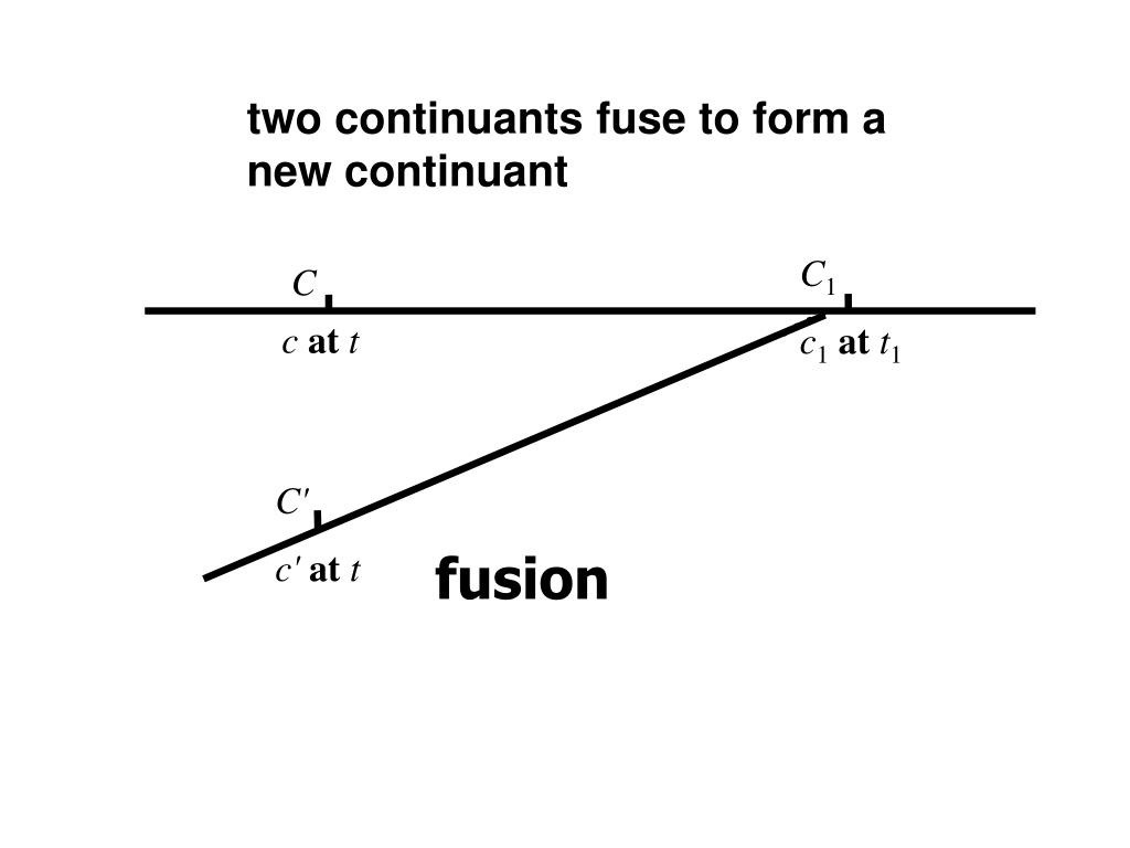 two continuants fuse to form a new continuant