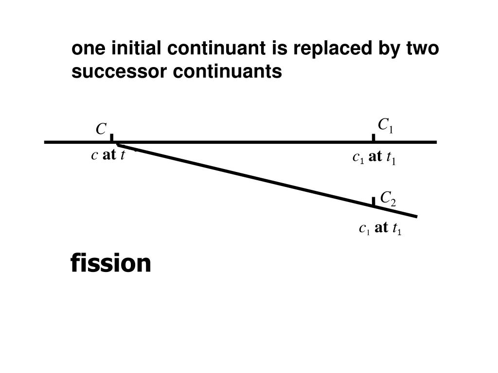 one initial continuant is replaced by two successor continuants