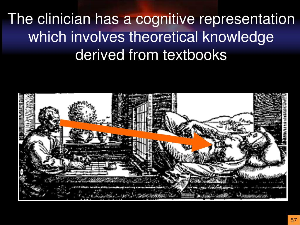 The clinician has a cognitive representation which involves theoretical knowledge derived from textbooks
