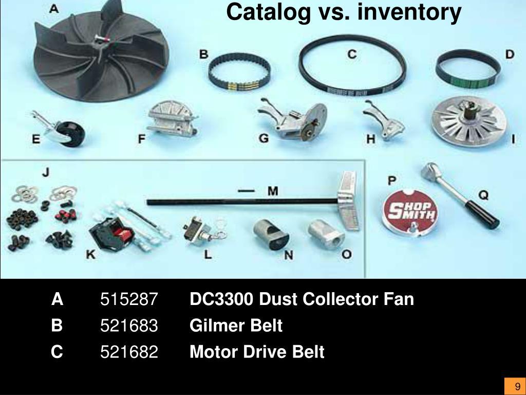 Catalog vs. inventory