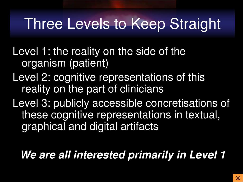 Three Levels to Keep Straight