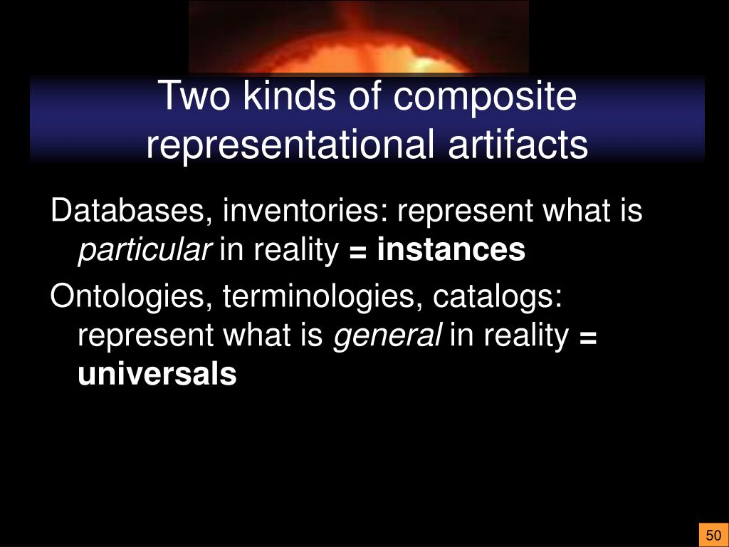 Two kinds of composite representational artifacts