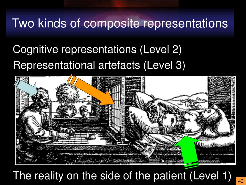 Two kinds of composite representations