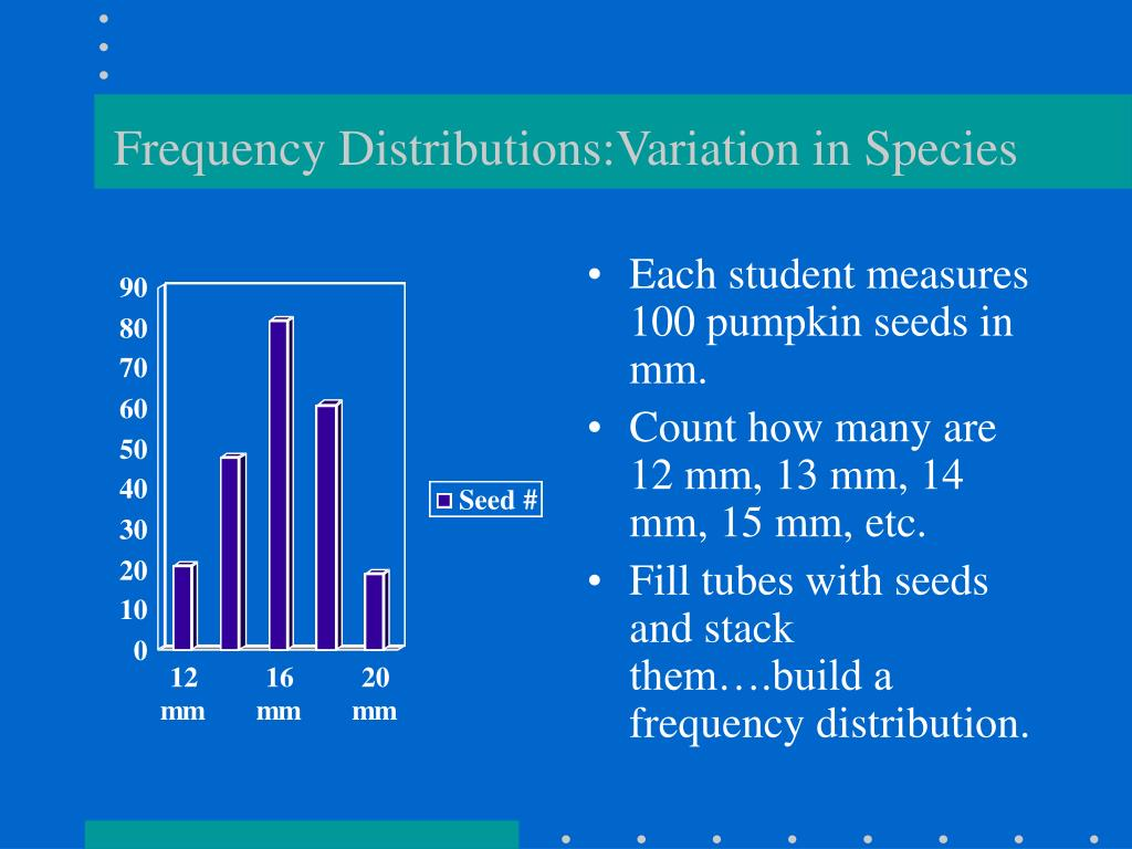 Frequency Distributions:Variation in Species
