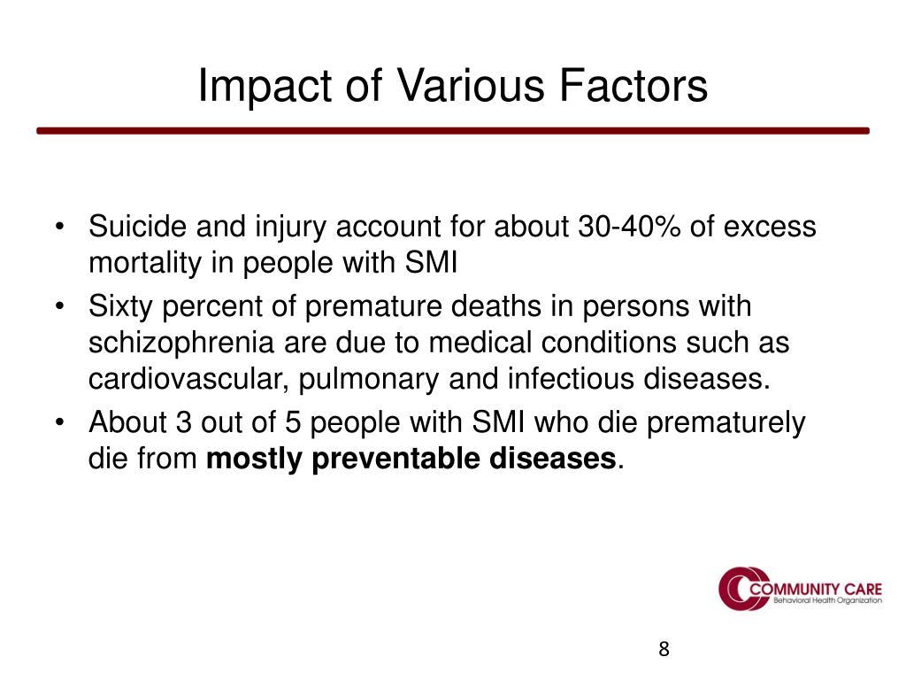Impact of Various Factors
