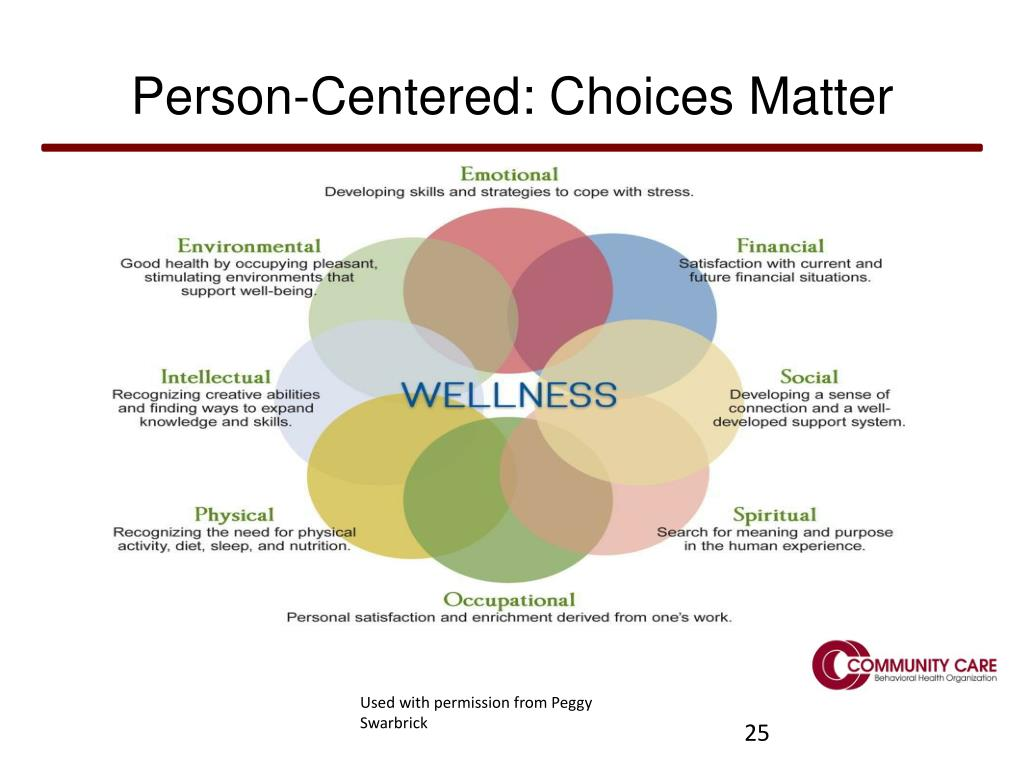 Person-Centered: Choices Matter