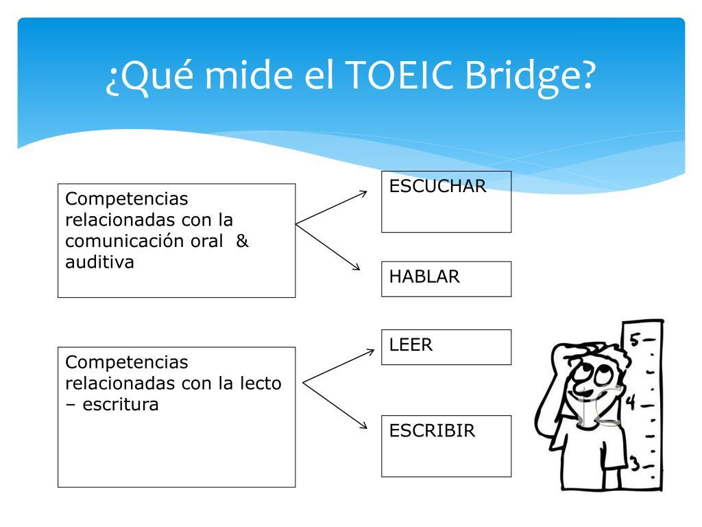¿Qué mide el TOEIC Bridge?
