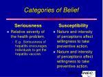 categories of belief7