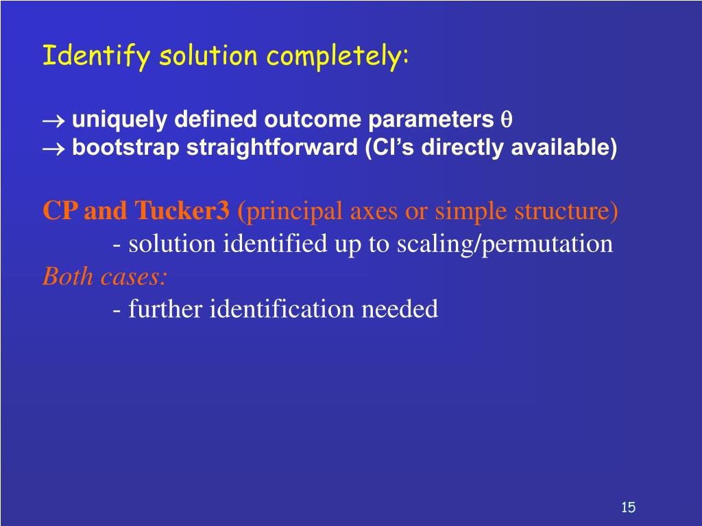 Identify solution completely: