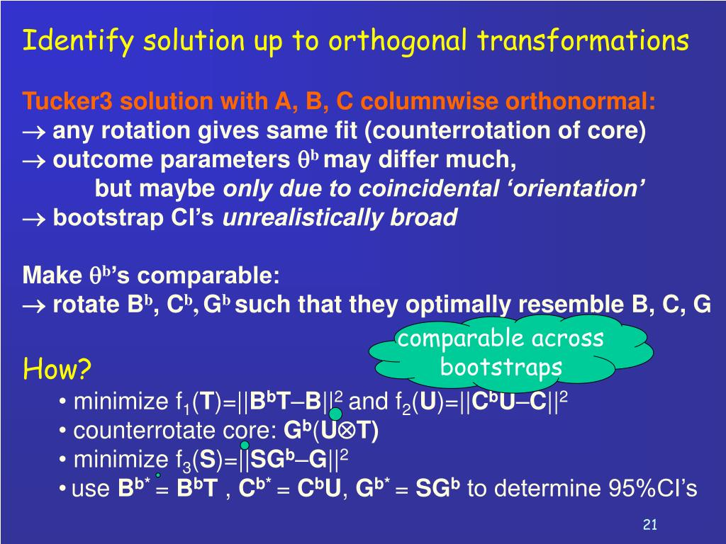 Identify solution up to orthogonal transformations