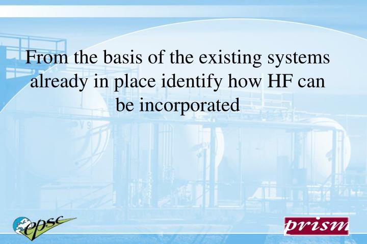 From the basis of the existing systems already in place identify how HF can be incorporated