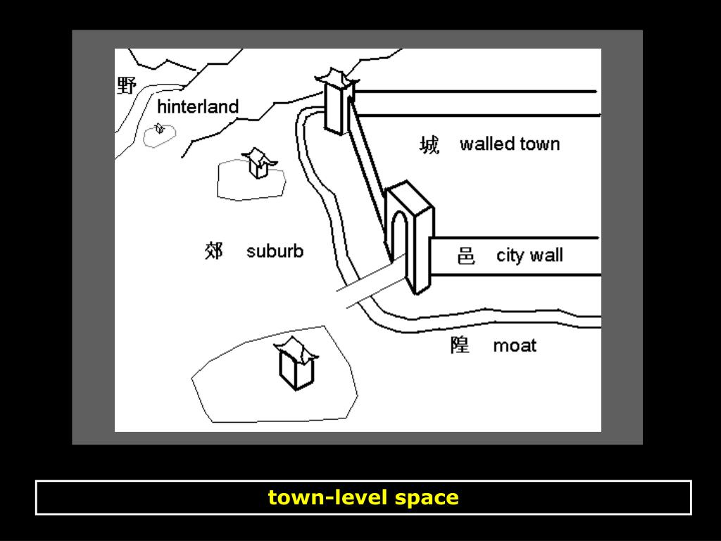 town-level space