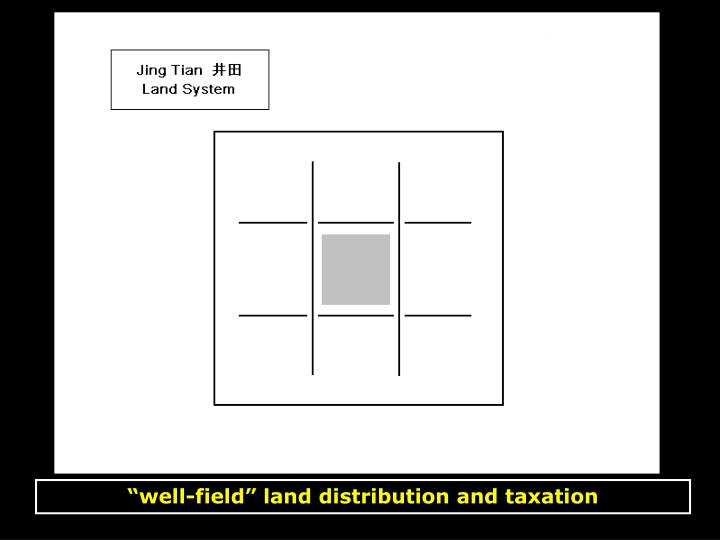 """well-field"" land distribution and taxation"