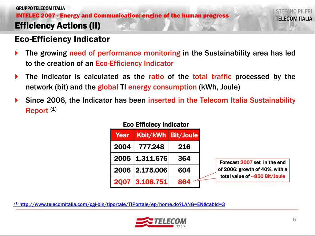 Efficiency Actions (II)