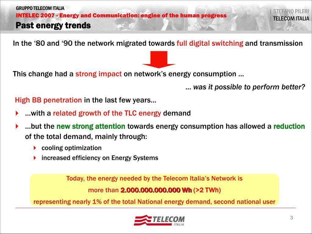 Past energy trends