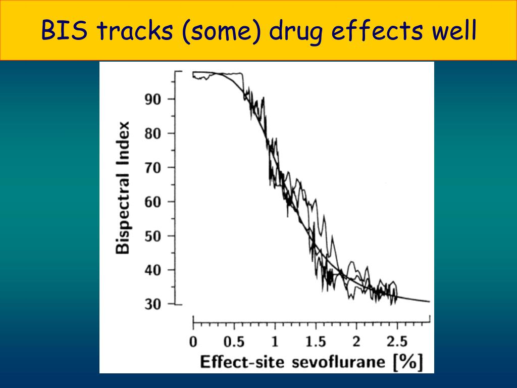 BIS tracks (some) drug effects well