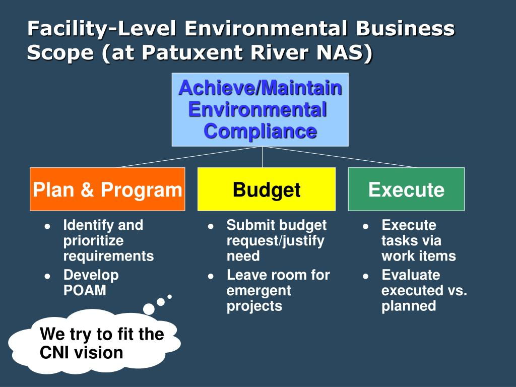 Facility-Level Environmental Business Scope (at Patuxent River NAS)