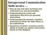intrapersonal communication skills involve