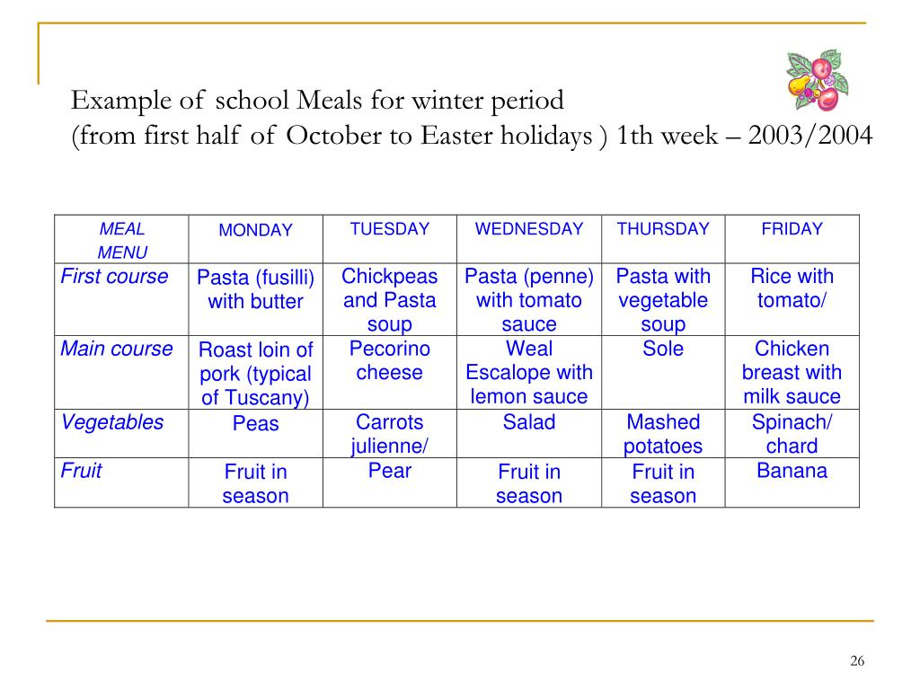 Example of school Meals for winter period