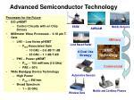 advanced semiconductor technology
