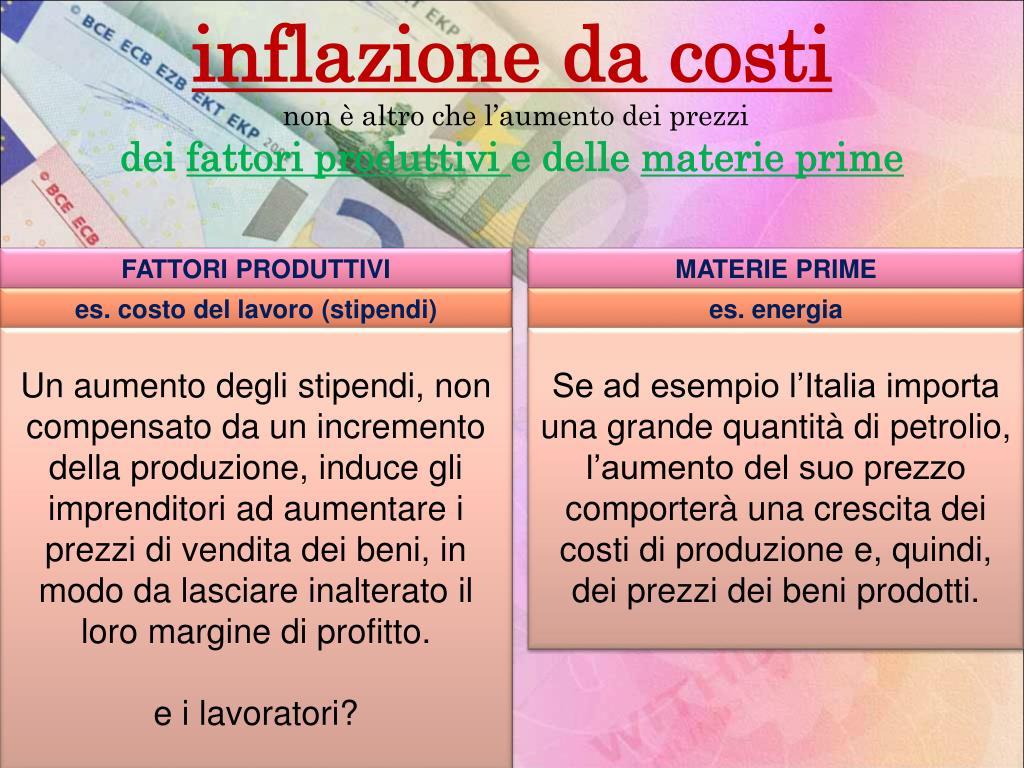 inflazione da costi