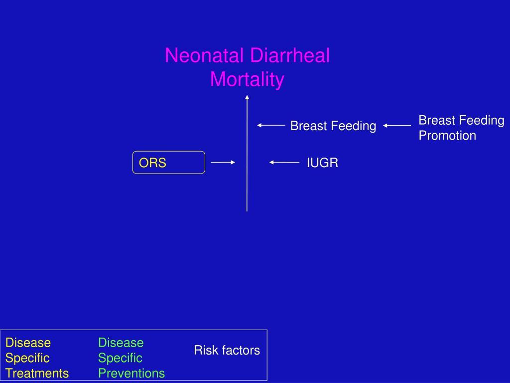 Neonatal Diarrheal