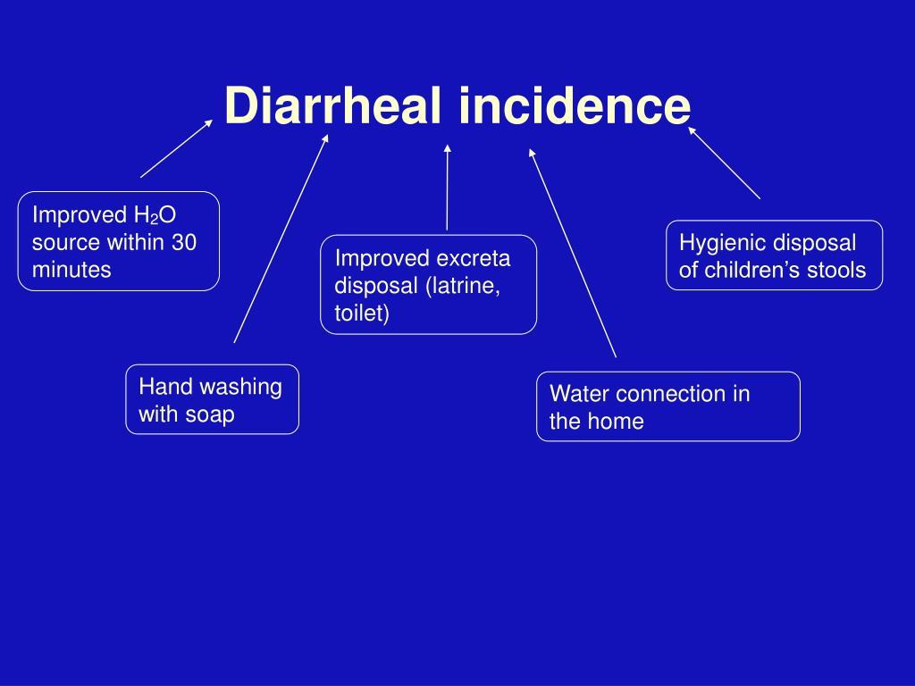 Diarrheal incidence