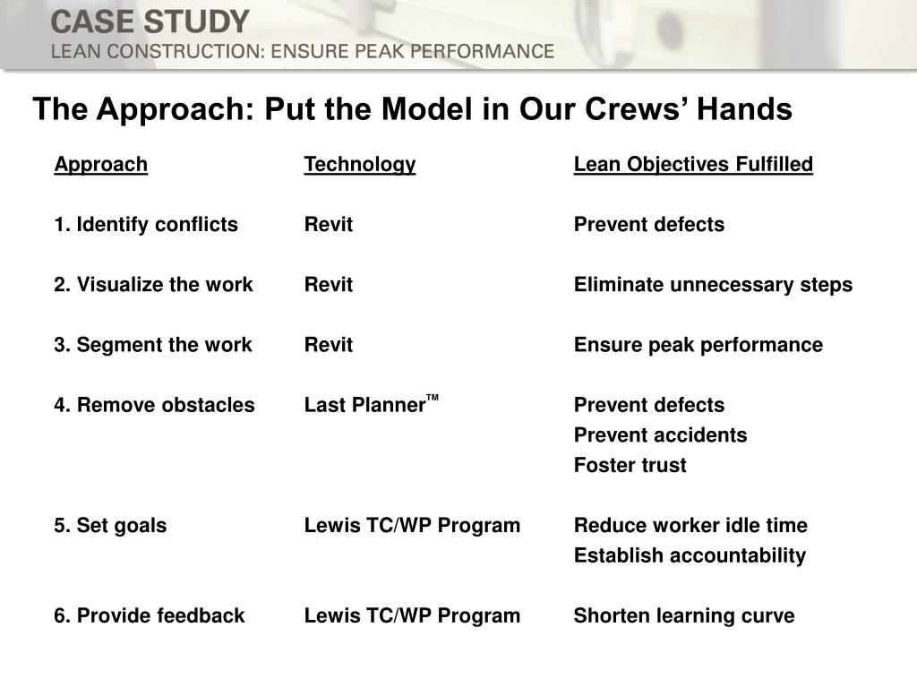 The Approach: Put the Model in Our Crews' Hands