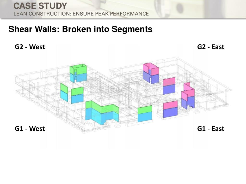 Shear Walls: Broken into Segments