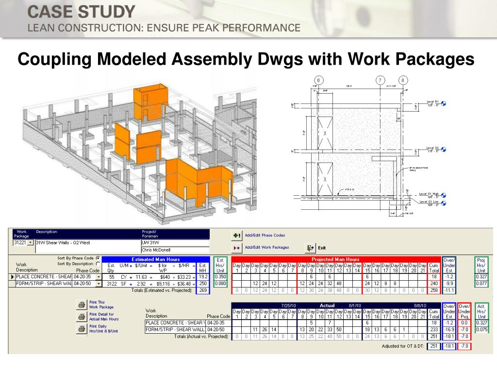 Coupling Modeled Assembly Dwgs with Work Packages