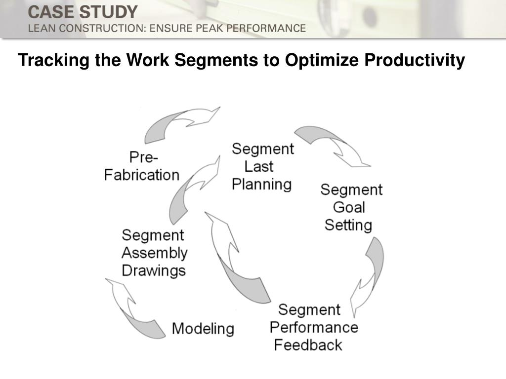 Tracking the Work Segments to Optimize Productivity