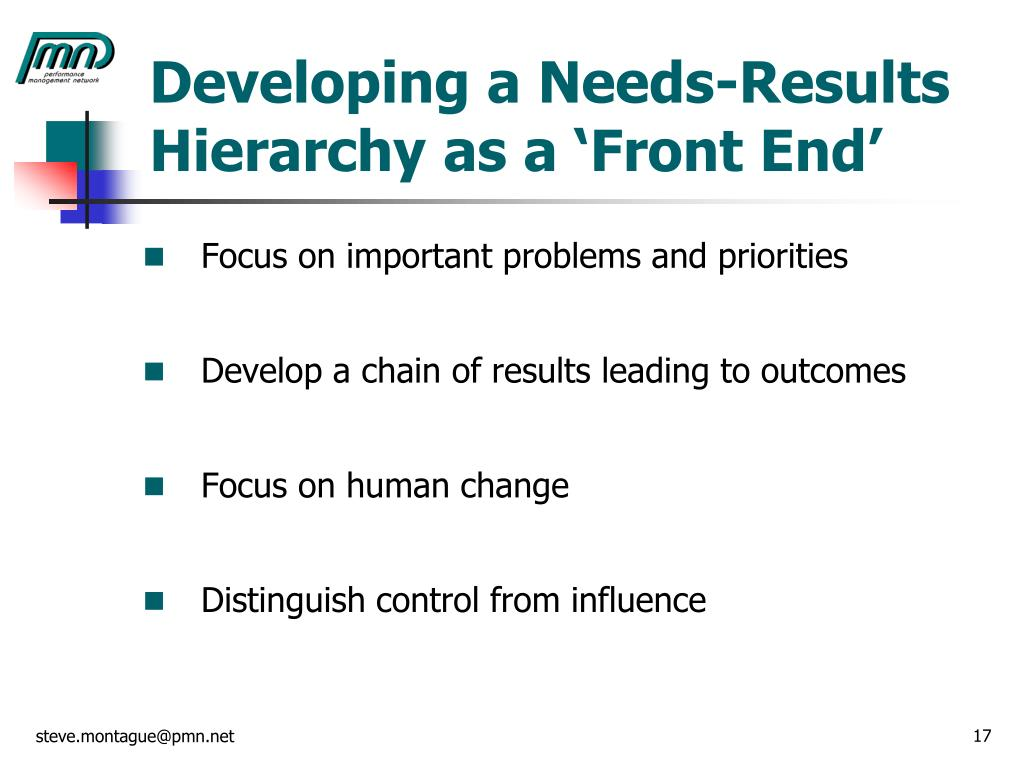 Developing a Needs-Results Hierarchy as a 'Front End'