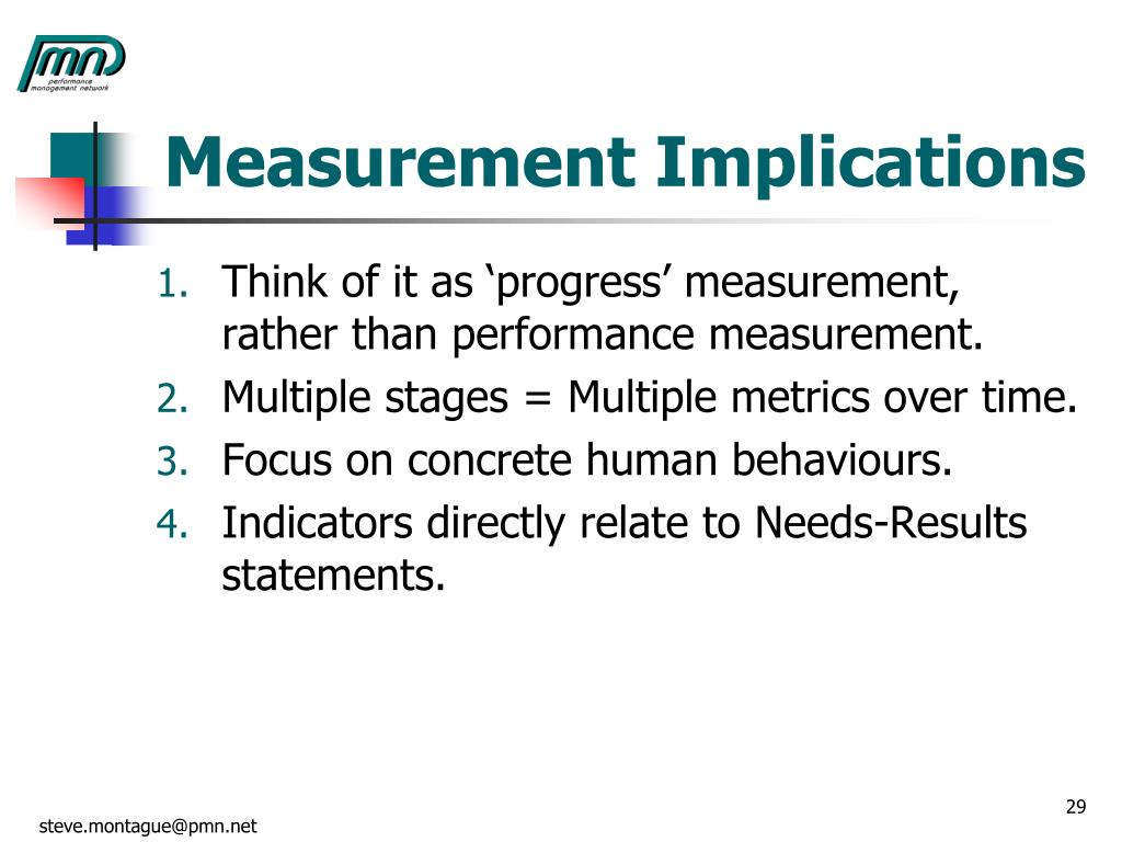 Measurement Implications