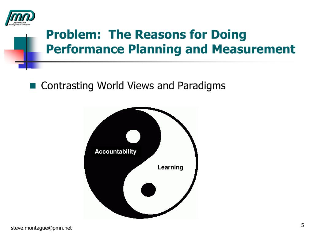 Problem:  The Reasons for Doing Performance Planning and Measurement