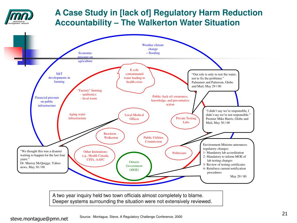 A Case Study in [lack of] Regulatory Harm Reduction Accountability – The Walkerton Water Situation