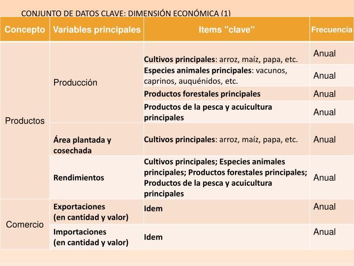 CONJUNTO DE DATOS CLAVE: DIMENSIÓN ECONÓMICA (1)